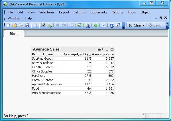 Aggregate_average_data