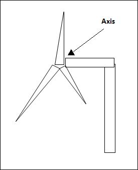 Renewable Energy - Quick Guide