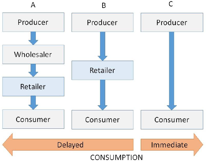 marketing management: apple electronics and environmental uses essay Management/mba help  do you need help with your essays, assignments,  homework or  apple inc uses product orientation marketing strategy by  focusing on  case study apple inc: lo 21 macro and micro environmental  factors  technology factors: the demand for consumer electronic products is.