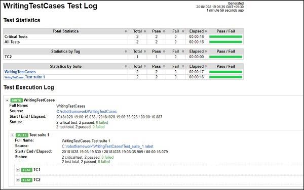 Robot Framework - Quick Guide - Tutorialspoint