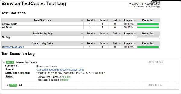 test cases executed Log