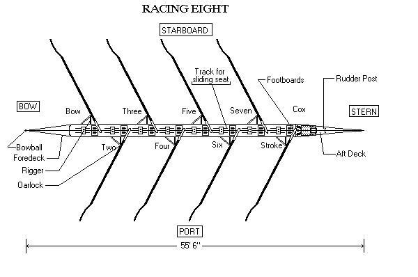 Racing Eight
