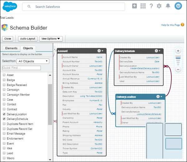 Salesforce Schema Builder Tutorialspoint