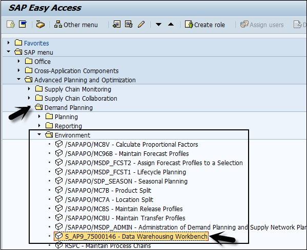SAP APO - Demand Planning - Tutorialspoint