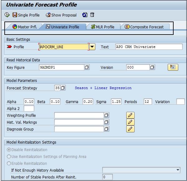 SAP APO - Quick Guide