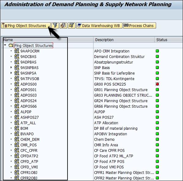 Sap Apo Supply Network Planning