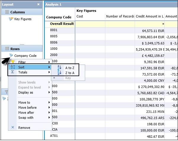 SAP BO Analysis - Quick Guide