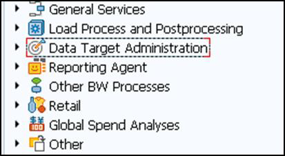 Data Target Administration