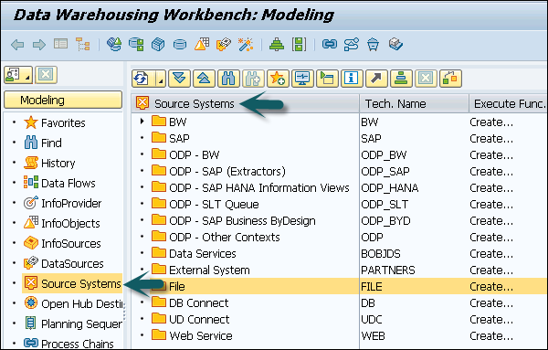 SAP BW on HANA - Quick Guide