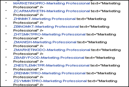 Marketing Roles
