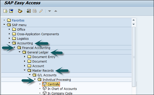 SAP Centrally G/L Account