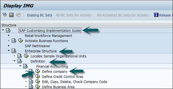 SAP Implementation Guide