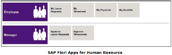 Human Resource Apps