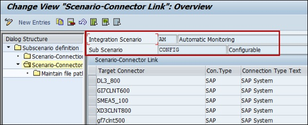 SAP GRC - Installation and Configuration - Tutorialspoint