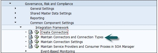 SAP GRC - Installation and Configuration
