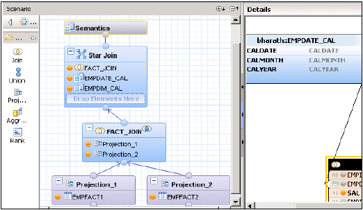 SAP HANA - Calculation View