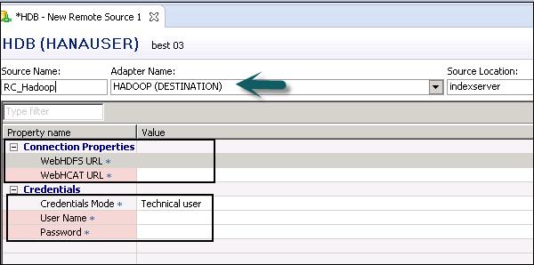 SAP HANA Administration Integration with Hadoop
