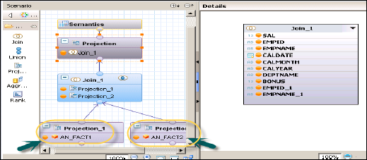 Using Calculation View - Tutorialspoint