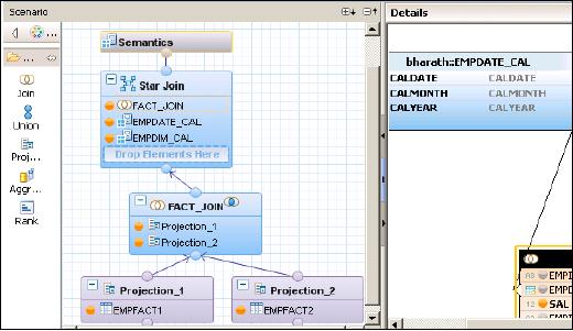 SAP HANA BI Development - Quick Guide