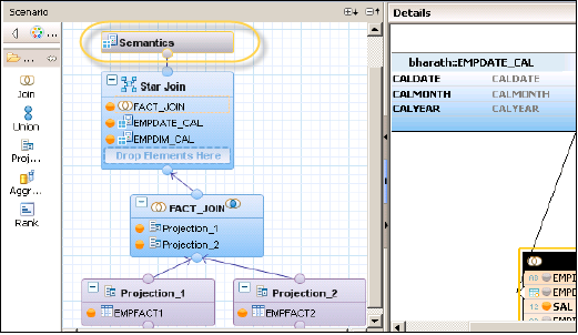 Input Parameters in HANA