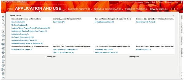 SAP Hybris VS SAP C4C - Tutorialspoint