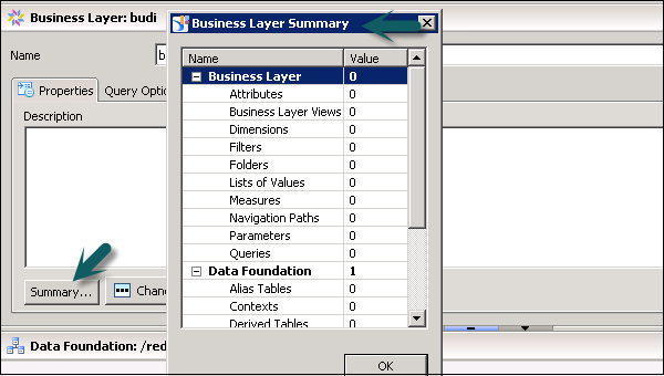 Business layer Summary