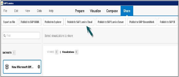 Publishing SAP Lumira Cloud Step1