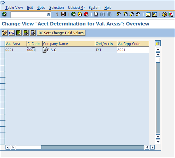 SAP MM - Account Determination - Tutorialspoint