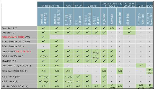 Sap Hr Resume Sample Download Beautiful Resume Format In Word Sap Case  Manager Cover Letter Sample