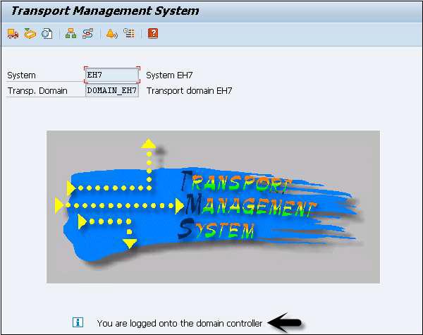 SAP NetWeaver - Transport Management - Tutorialspoint