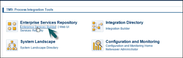 SAP PI Tools Page