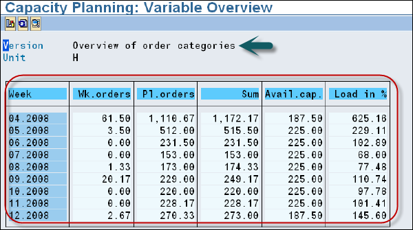 Capacity Planning Overview
