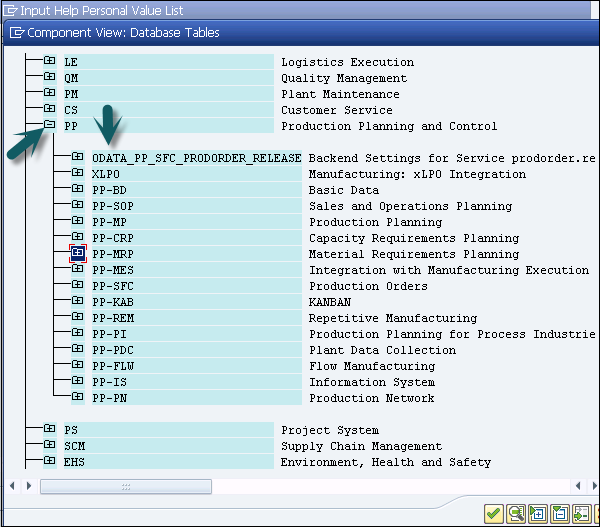 how to view sap pp tables in sap erp system