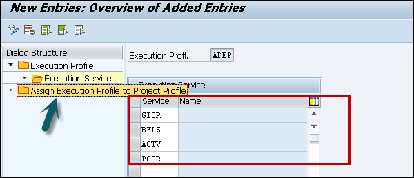 Execution Profiles