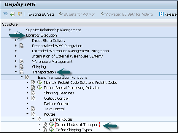 sap sd shipping point and route determination sap embedded ewm configuration guide SAP EWM PPF