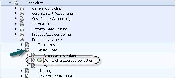 Characteristics Derivation