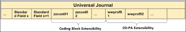 Universal Journal