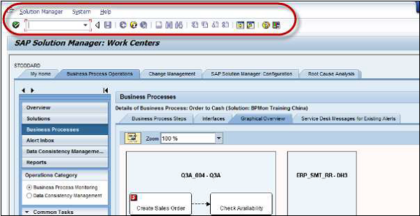 SAP Solution Workcenter