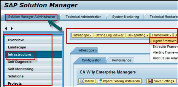 sap performance management configuration guide
