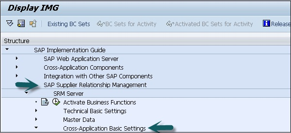 Sap Srm Invoicing And Purchase Order