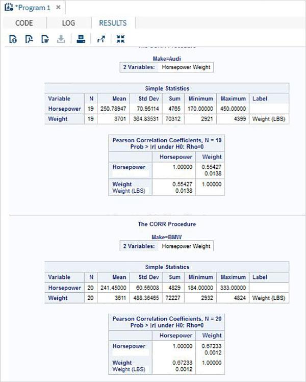 SAS - Correlation Analysis