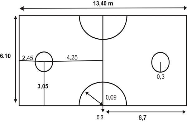 Sepak Takraw Dimensions