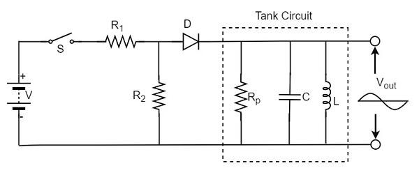 Sinusoidal Oscillators - Quick Guide - Tutorialspoint