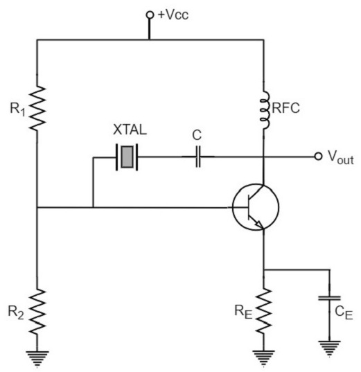 Sinusoidal Oscillators Crystal Oscillators