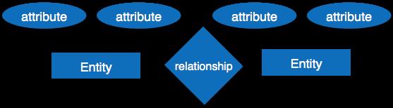 Software Analysis Design Tools Tutorialspoint