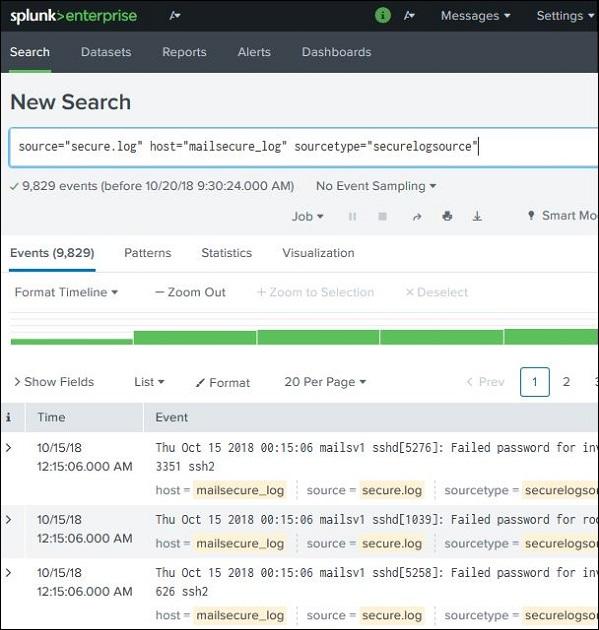 Splunk - Basic Search - Tutorialspoint