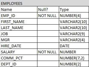 Get Data From Multiple Tables Questions