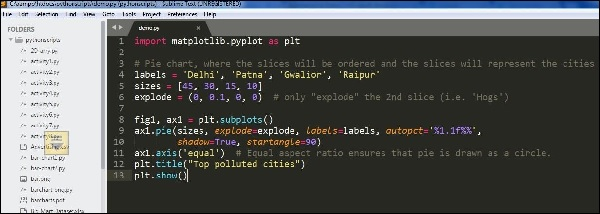 Sublime Text - Indentation - Tutorialspoint