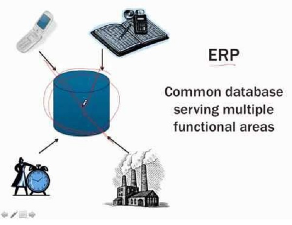 ERP Tools