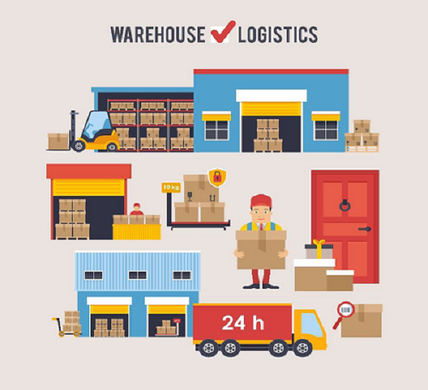 Supply Chain Process Warehouse